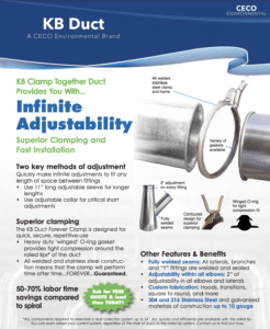 read the KB Forever Clamp Flyer